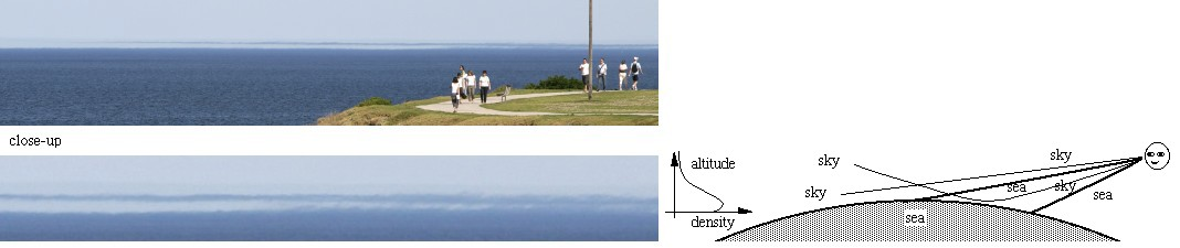 Marine mirage